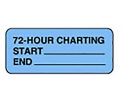 Chart Label  72 Hour Charting