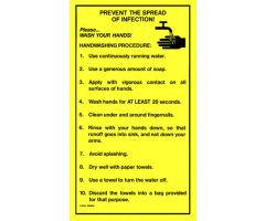 Checklist Label - Handwashing Procedures