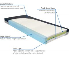 "Roscoe Milan Bariatric Pressure Relieving Foam Mattress (76"" x 35"" x 6"")"