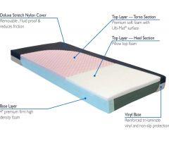 """Roscoe Tahiti Dual Layer Pressure Relieving Foam Mattress (84"""" x 35"""" x 6"""")"""